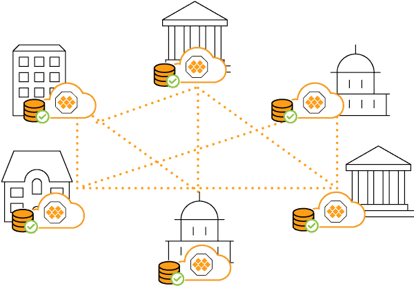 Automate transactions, processes, and actions.