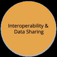 Interoperability and data sharing.