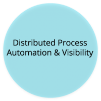 Distributed process automation and visibility.