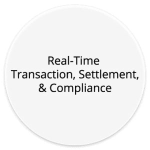 Real-Time transaction, settlement, and compliance.