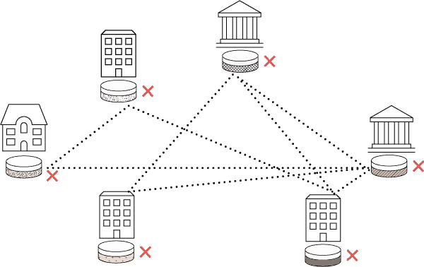 Managing Distributed Transactions is Challenging