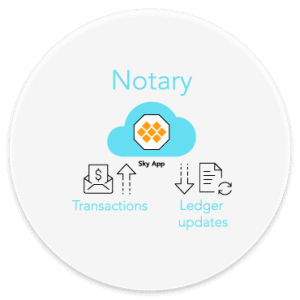 Notary transaction sync in ledger updates in real-time.