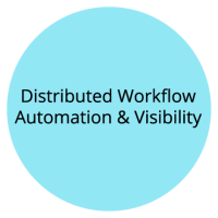 distributed-process-automation